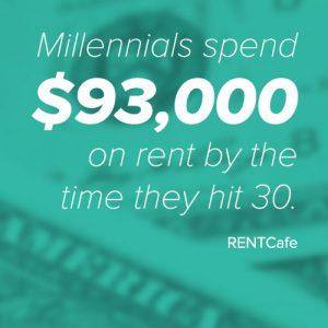 Millennials Rent Down Payment